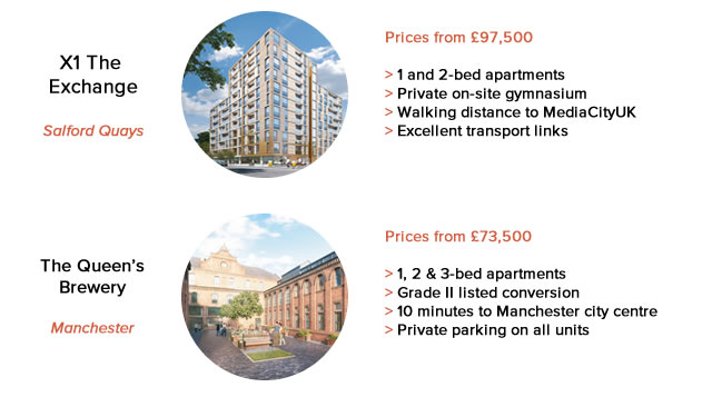 Buy-to-Let, Manchester